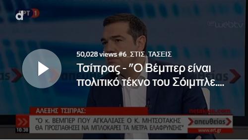 """Αλέξης Τσίπρας """"Ο Βέμπερ είναι πολιτικό τέκνο του Σόιμπλε – Είναι επικίνδυνος για την ευρωπαϊκή συνοχή – Ψήφο στον Μητσοτάκη είναι εντολή ακύρωσης των μέτρων ελάφρυνσης"""" [ΒΙΝΤΕΟ]"""