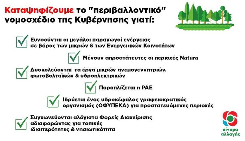 """Κίνημα Αλλαγής @kinimallagis Μπορεί η Κυβέρνηση να απέσυρε τη ρύθμιση για την ξενοδοχειακή """"φούσκα"""" στο κέντρο της Αθήνας, αλλά δεν αρκεί. Καταψηφίζουμε το """"περιβαλλοντικό"""" νομοσχέδιο της Κυβέρνησης για 6 λόγους."""
